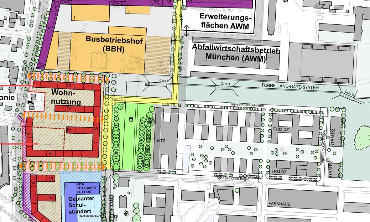 LH München Rahmenplanung