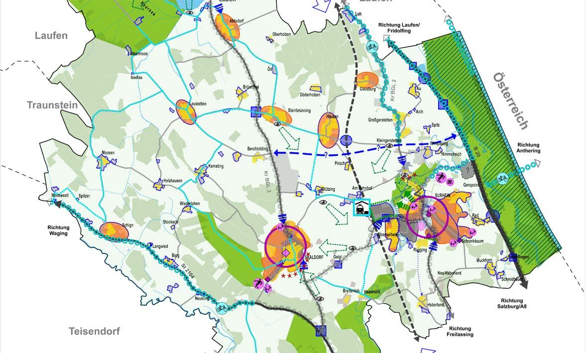 Ortsentwicklungsplanung Ziele